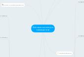 Mind map: Файловая система для коммерсантов
