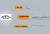 Mind map: Maquila Como afecta a las Personas y en el proceso de producción