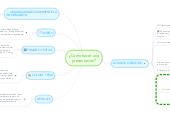 Mind map: ¿Como hacer una presentación?