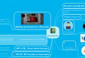 Mind map: Docente 3.0