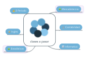 Mind map: clases a pasar