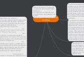 Mind map: Clasificación de las NormasJurídicas