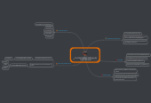 Mind map: PLATAFORMAS VIRTUALES