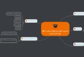 Mind map: PLATAFORMAS VIRTUALES EDUCATIVAS