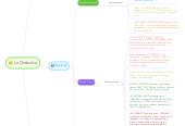 Mind map: La Didactica
