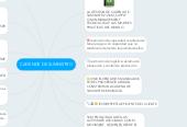 Mind map: CADENDE DE SUMNISTRO