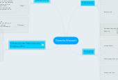 Mind map: Derecho Mecantil