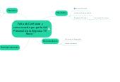 """Mind map: Falta de Confianza y comunicación por parte del Personal de la Empresa """"El Rocio"""""""