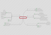 Mind map: Chapter 4: Image