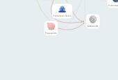 Mind map: Comunicación estratégica paracampañas de publicidad social