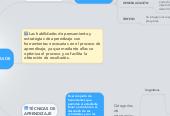 Mind map: HABILIDADES DEL PENSAMIENTO Y TÉCNICAS DE APRENDIZAJE