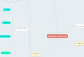Mind map: Exploración columna cervical