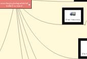Mind map: พระยารัษฎานุประดิษฐมหิศรภักดี(คอซิมบี้ ณ ระนอง)
