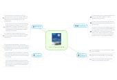 Mind map: Lav en hjemmeside