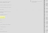 Mind map: Функционал и преимущества