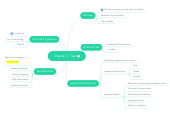 Mind map: Chapter 3  Text