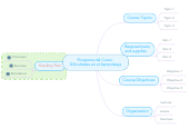 Mind map: Programa del Curso:  Dificultades en el Aprendizaje