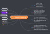 Mind map: isaacito & marcita