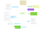Mind map: DESPLAZAMIENTO INTERNO
