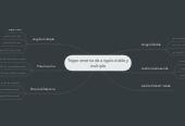 Mind map: Trigonometria de angulo doble y multiple