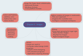 Mind map: Chapter 4 - Images