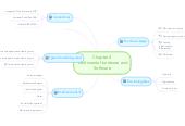 Mind map: Chapter 2 Multimedia Hardware andSoftware