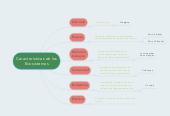 Mind map: Características de los Ecosistemas