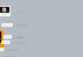 Mind map: COMPONENTES SISTEMASOLAR