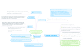 Mind map: Fundamentación