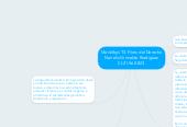 Mind map: Marielbys T3. Fines del Derecho Nairelis Grimaldo Rodriguez CI:21.560.823.