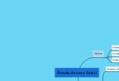 Mind map: Estudo de caso Colcci