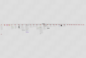 Mind map: Embryogenesis Timeline