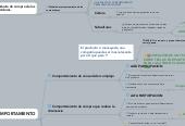 Mind map: MERCADO DE CONSUMOS Y COMPORTAMIENTO DE COMPRA