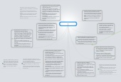 Mind map: Programa Estratégico de laIndustria Automotriz