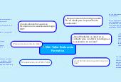 Mind map: Mini Taller Evaluación Formativa