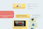 Mind map: Portafolio de Aprendizaje Taller de Evaluación