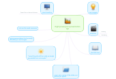 Mind map: Eight powerpoint presentation