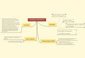 Mind map: REGRESSÃO LINEAR SIMPLES