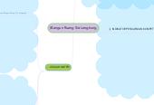 Mind map: (Bangun Ruang Sisi Lengkung