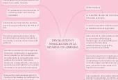 Mind map: DEVALUACION Y REVALUACION DE LA MONEDA COLOMBIANA