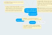 Mind map: COMO PLANEAR UNA CLASE DE INGLES