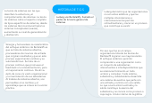 Mind map: HISTORIA DE T.G.S
