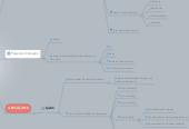 Mind map: Şasi Tasarımı