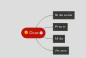 Mind map: Dicas