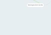 Mind map: CALIDAD DE EDUCACIÓN