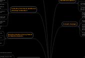 Mind map: Ética en el uso de la informacion