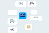 Mind map: tutor virtual
