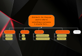 Mind map: Articles A - An. they are used to refer to something or someone in singular form,...