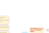 Mind map: INFORME SOBRE LASITUACIÓN MUNDIAL DE LASENFERMEDADES NOTRASMISIBLES