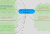 Mind map: Capitulo 2: Ética en el uso dela información